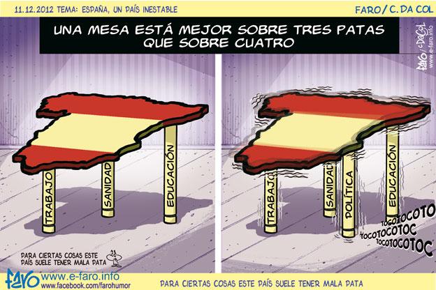 121211.mesa.tres.cuatro.patas.espana.educacion.sanidad.politica